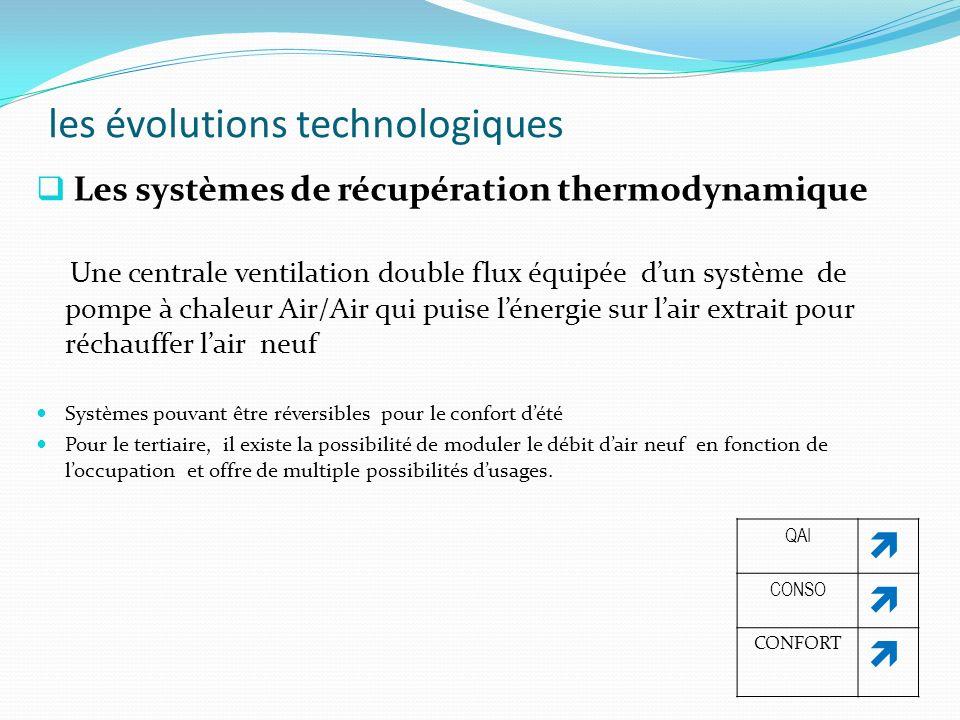 les évolutions technologiques Les systèmes de récupération thermodynamique Une centrale ventilation double flux équipée dun système de pompe à chaleur