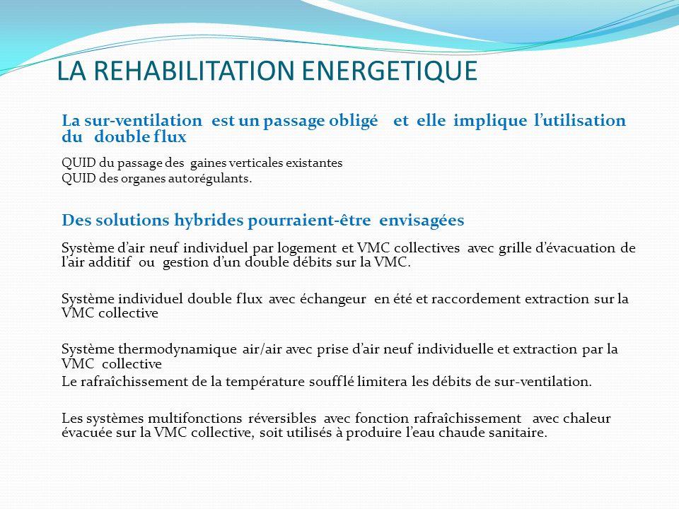 LA REHABILITATION ENERGETIQUE La sur-ventilation est un passage obligé et elle implique lutilisation du double flux QUID du passage des gaines vertica