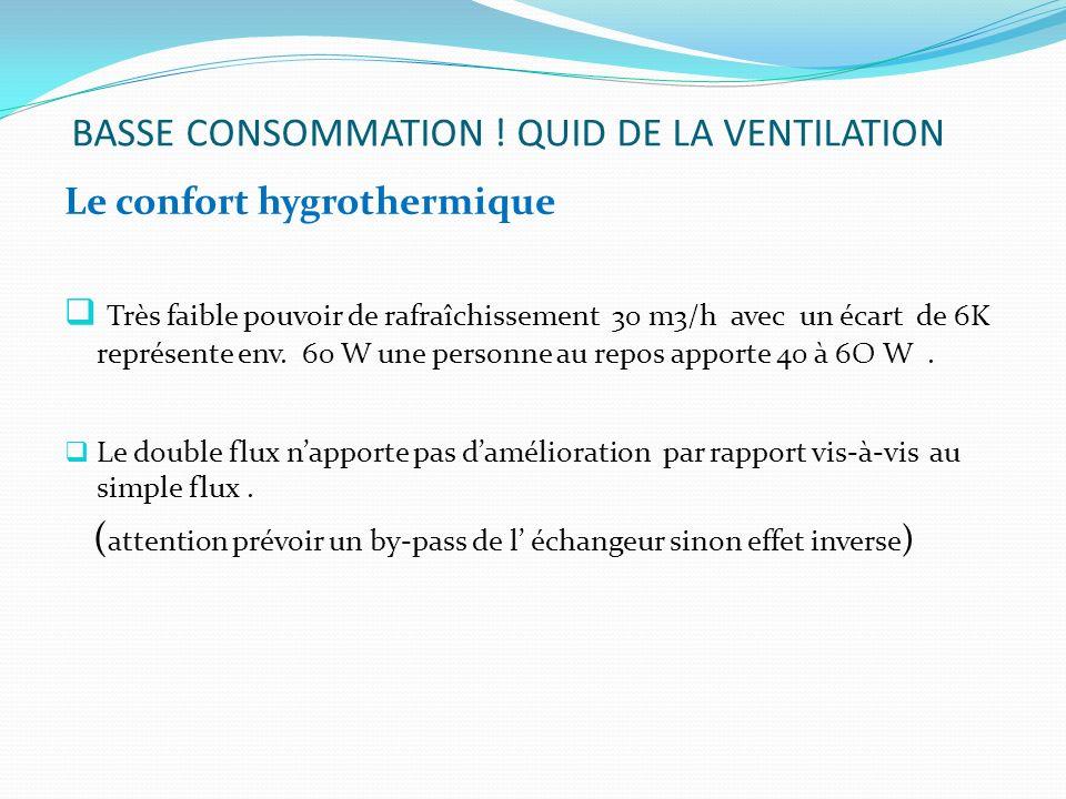 BASSE CONSOMMATION ! QUID DE LA VENTILATION Le confort hygrothermique Très faible pouvoir de rafraîchissement 30 m3/h avec un écart de 6K représente e