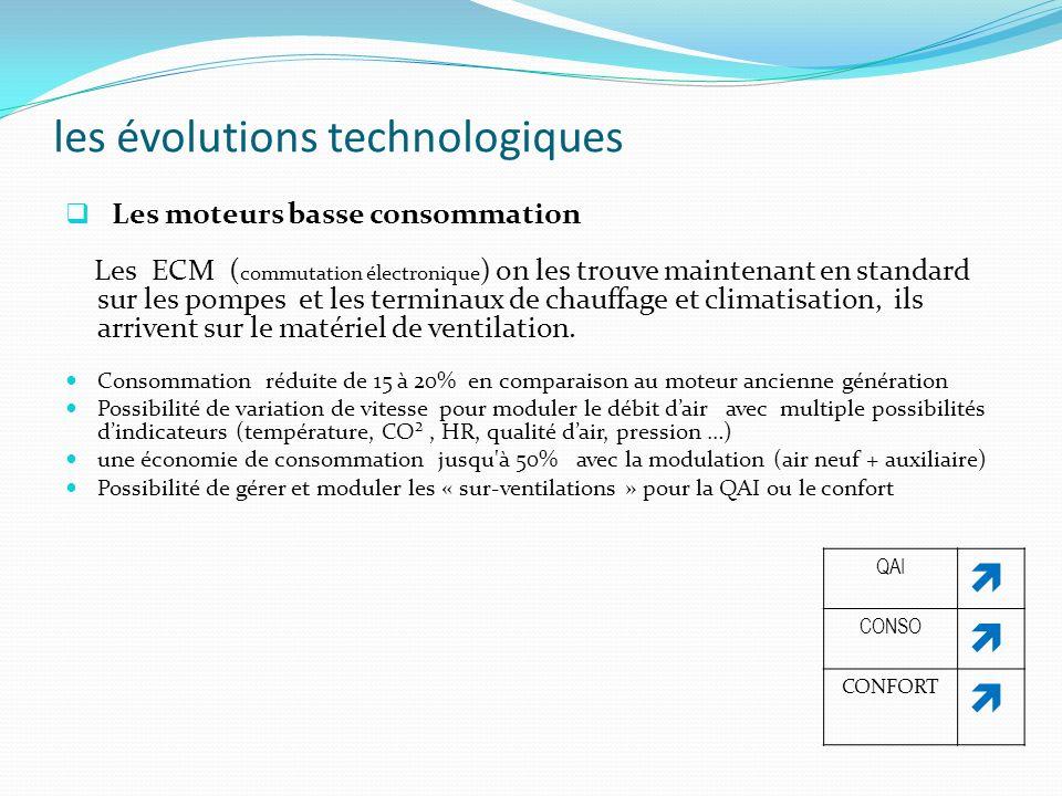 les évolutions technologiques Les moteurs basse consommation Les ECM ( commutation électronique ) on les trouve maintenant en standard sur les pompes