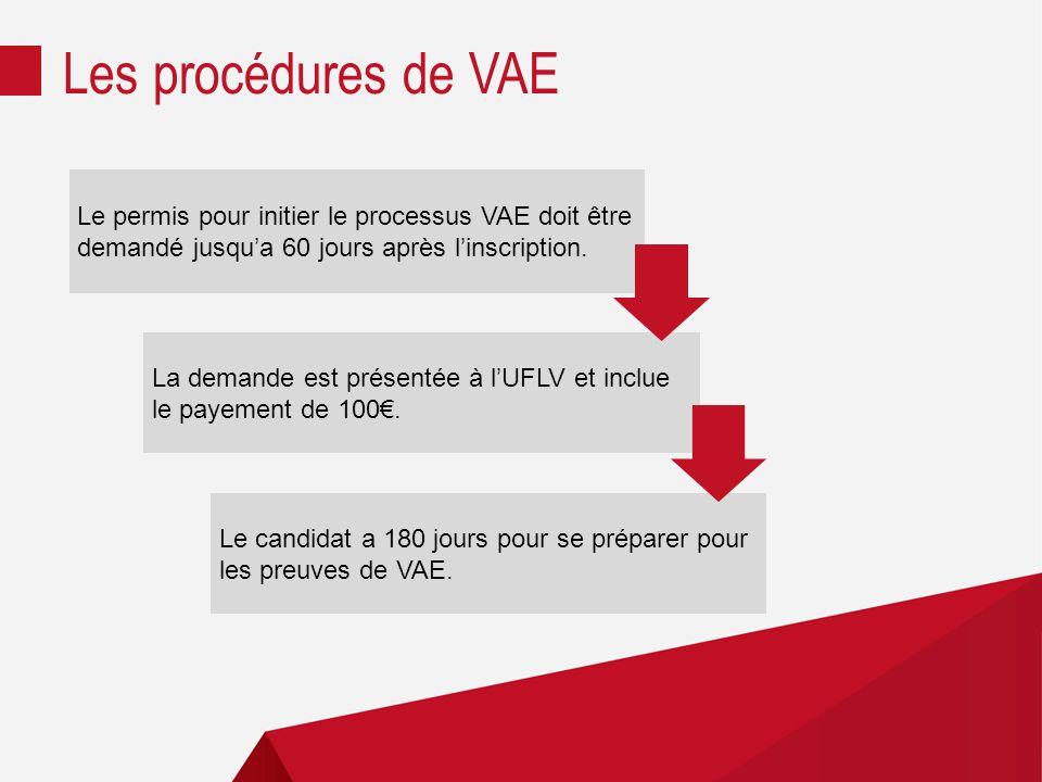 Le permis pour initier le processus VAE doit être demandé jusqua 60 jours après linscription.