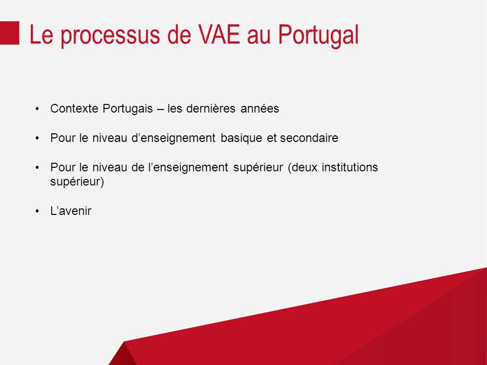 Le processus de VAE au Portugal Contexte Portugais – les dernières années Pour le niveau denseignement basique et secondaire Pour le niveau de lenseignement supérieur (deux institutions supérieur) Lavenir