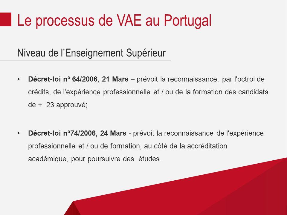 Résultats au Portugal Adaptation des guides français au contexte portugais : Le Project IDEAL
