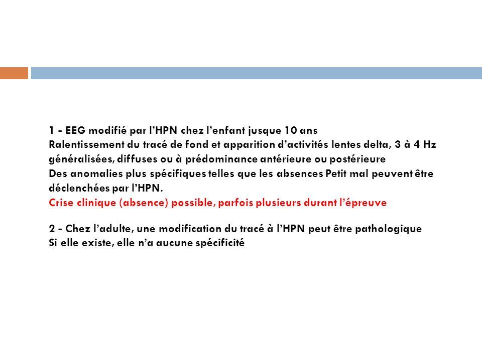 1 - EEG modifié par lHPN chez lenfant jusque 10 ans Ralentissement du tracé de fond et apparition dactivités lentes delta, 3 à 4 Hz généralisées, diff