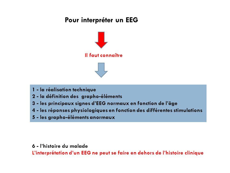 Pour interpréter un EEG 1 - la réalisation technique 2 - la définition des grapho-éléments 3 - les principaux signes dEEG normaux en fonction de lâge