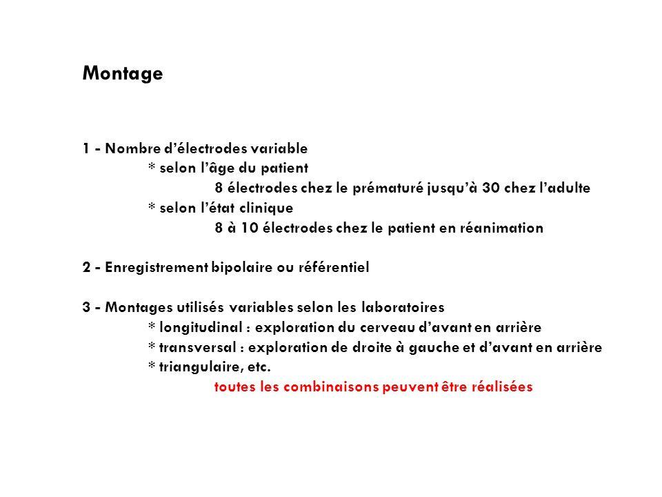 Montage 1 - Nombre délectrodes variable * selon lâge du patient 8 électrodes chez le prématuré jusquà 30 chez ladulte * selon létat clinique 8 à 10 él