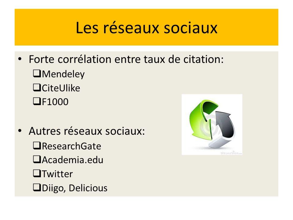 Les réseaux sociaux Forte corrélation entre taux de citation: Mendeley CiteUlike F1000 Autres réseaux sociaux: ResearchGate Academia.edu Twitter Diigo