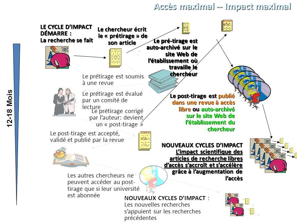 Accès maximal -- Impact maximal Accès maximal -- Impact maximal partout, en tout temps NOUVEAUX CYCLES DIMPACT : Les nouvelles recherches sappuient su