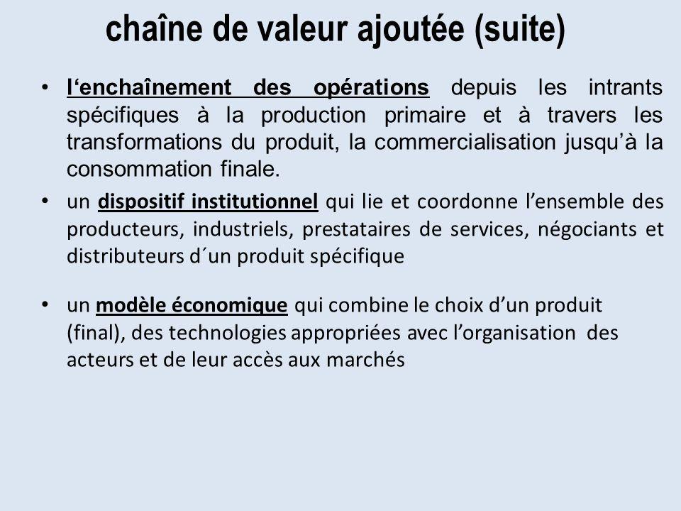 chaîne de valeur ajoutée (suite) lenchaînement des opérations depuis les intrants spécifiques à la production primaire et à travers les transformation