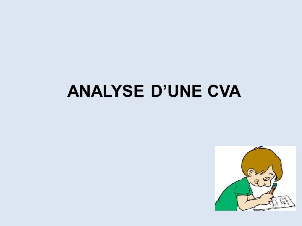ANALYSE DUNE CVA
