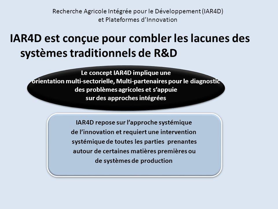 Recherche Agricole Intégrée pour le Développement (IAR4D) et Plateformes dInnovation IAR4D est conçue pour combler les lacunes des systèmes traditionn