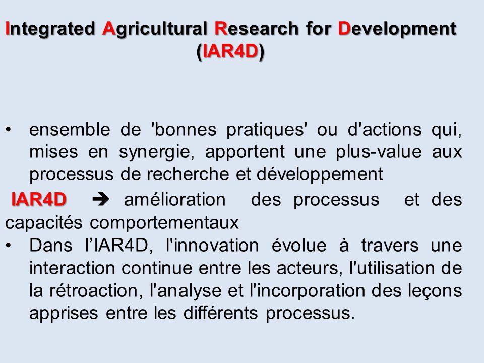 Integrated Agricultural Research for Development (IAR4D) ensemble de 'bonnes pratiques' ou d'actions qui, mises en synergie, apportent une plus-value