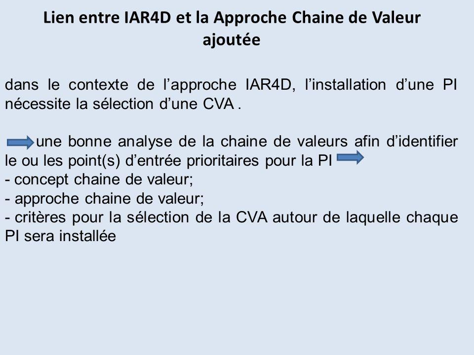 Lien entre IAR4D et la Approche Chaine de Valeur ajoutée dans le contexte de lapproche IAR4D, linstallation dune PI nécessite la sélection dune CVA. u