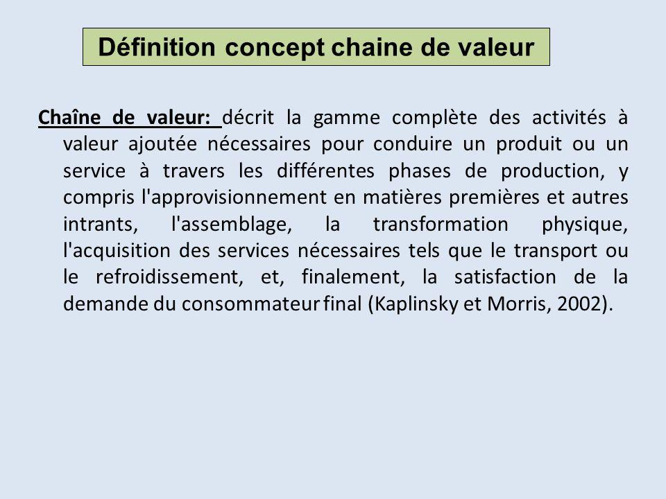 Concept chaîne de valeur ajoutée séquence dactivités économiques relatives à la fourniture dun input spécifiques pour un produit particulier de la production primaire, la transformation jusqu à la vente finale du produit particulieraux consommateurs