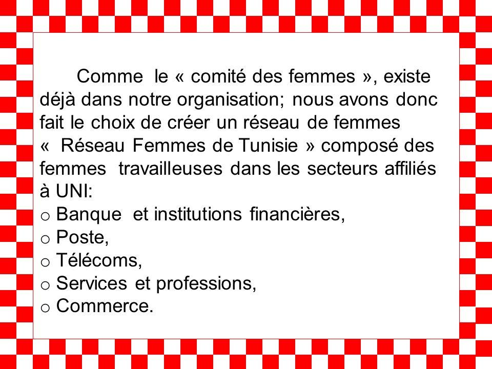 Comme le « comité des femmes », existe déjà dans notre organisation; nous avons donc fait le choix de créer un réseau de femmes « Réseau Femmes de Tunisie » composé des femmes travailleuses dans les secteurs affiliés à UNI: o Banque et institutions financières, o Poste, o Télécoms, o Services et professions, o Commerce.