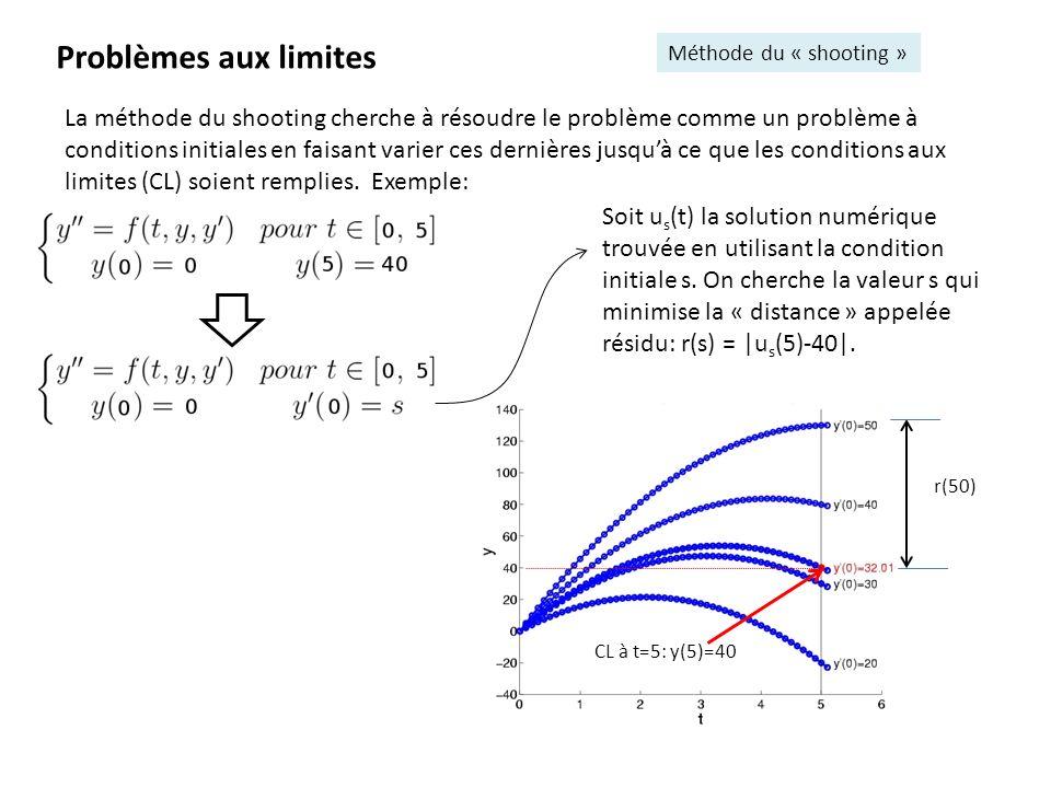 Problèmes aux limites Méthode du « shooting » La méthode du shooting cherche à résoudre le problème comme un problème à conditions initiales en faisan