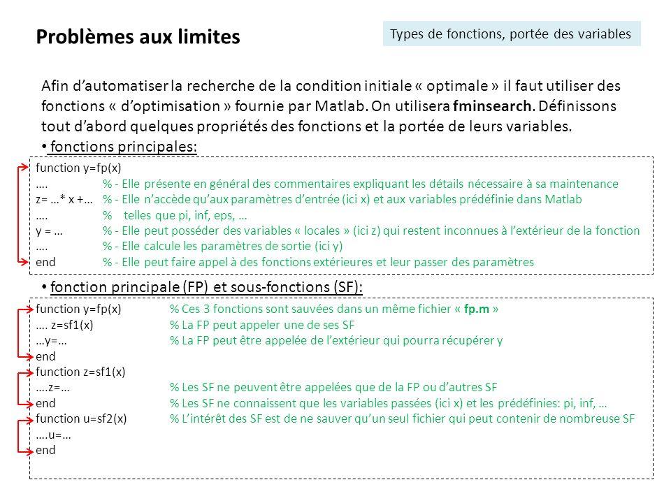 Problèmes aux limites Types de fonctions, portée des variables Afin dautomatiser la recherche de la condition initiale « optimale » il faut utiliser d