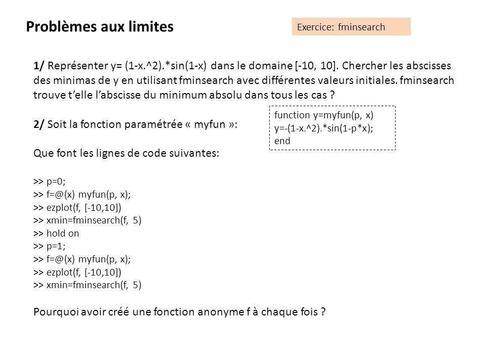 Problèmes aux limites Exercice: fminsearch 1/ Représenter y= (1-x.^2).*sin(1-x) dans le domaine [-10, 10]. Chercher les abscisses des minimas de y en