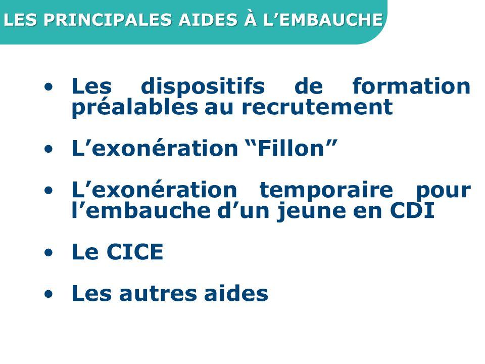Dispositifs de formation préalable au recrutement Action de Formation Préalable au Recrutement (AFPR) Préparation Opérationnelle à lemploi (POE) Qui.