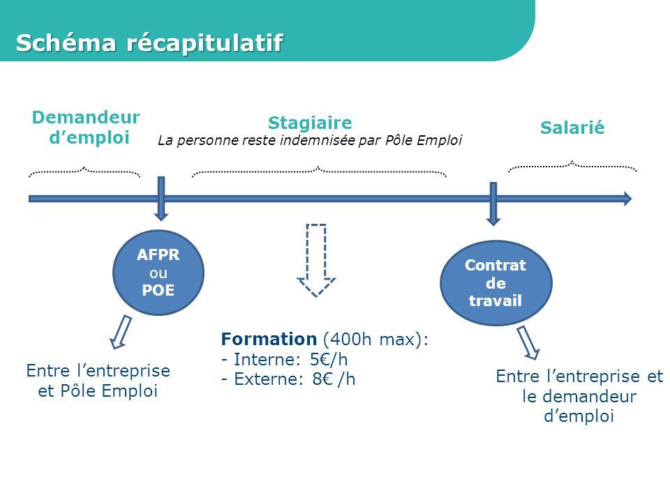 Allègement de charges patronales Lexonération « Fillon » Qui.