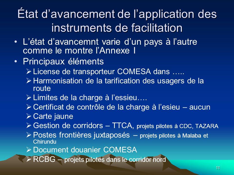 11 État davancement de lapplication des instruments de facilitation Létat davancemnt varie dun pays à lautre comme le montre lAnnexe I Principaux élém