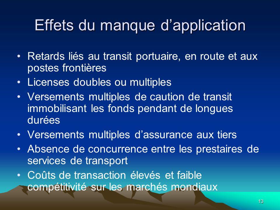 13 Effets du manque dapplication Retards liés au transit portuaire, en route et aux postes frontières Licenses doubles ou multiples Versements multipl