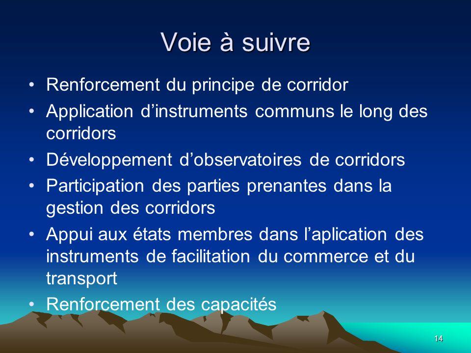 14 Voie à suivre Renforcement du principe de corridor Application dinstruments communs le long des corridors Développement dobservatoires de corridors