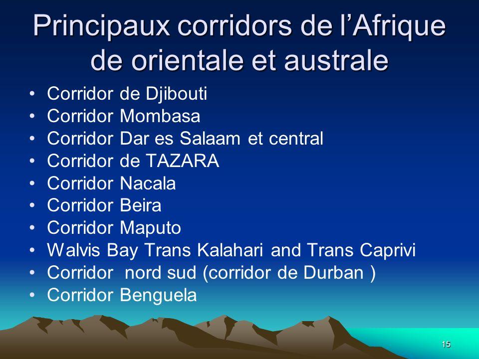 15 Principaux corridors de lAfrique de orientale et australe Corridor de Djibouti Corridor Mombasa Corridor Dar es Salaam et central Corridor de TAZAR