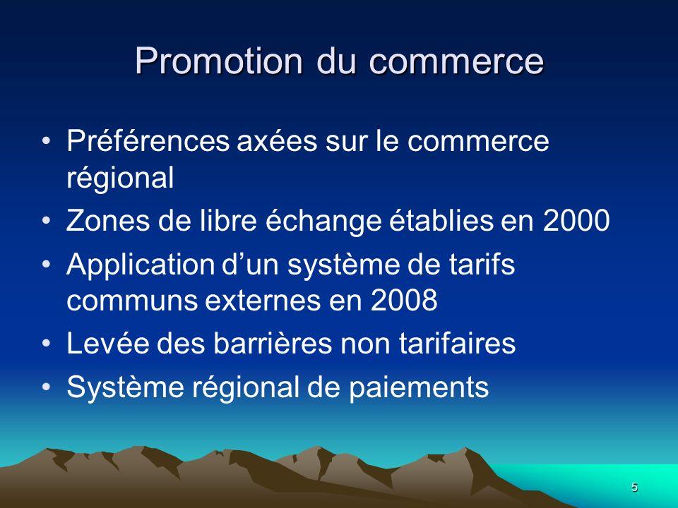 5 Promotion du commerce Préférences axées sur le commerce régional Zones de libre échange établies en 2000 Application dun système de tarifs communs e