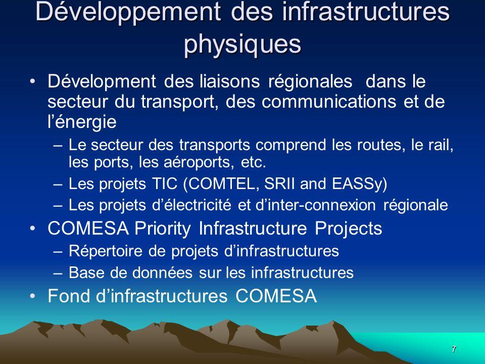 7 Développement des infrastructures physiques Dévelopment des liaisons régionales dans le secteur du transport, des communications et de lénergie –Le