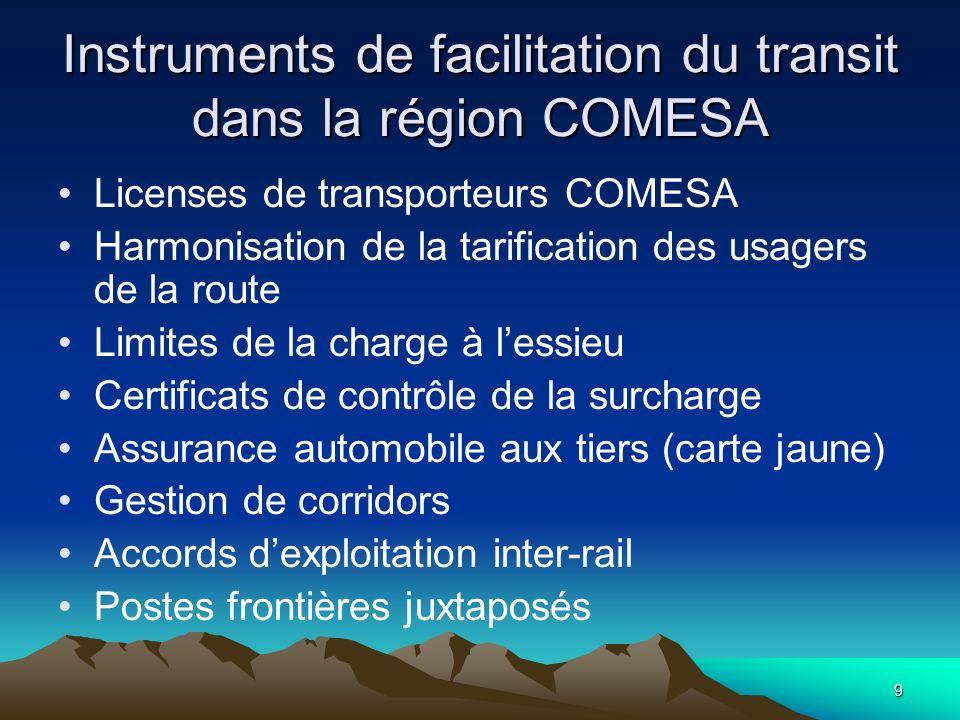 10 Instruments de facilitation du transit au sein du COMESA Instruments douaniers Documents douaniers COMESA Garantie régionale de caution en douane La traçabilité de ces instruments sont le mieux assurée par des organisations telles que TTCA et IGAD Le projet en cours qui amplifie la mise en la mise en oeuvre est une initiative conjointe de COMESA et TTCA Le projet couvre 5 pays membres de TTCA et le Soudan