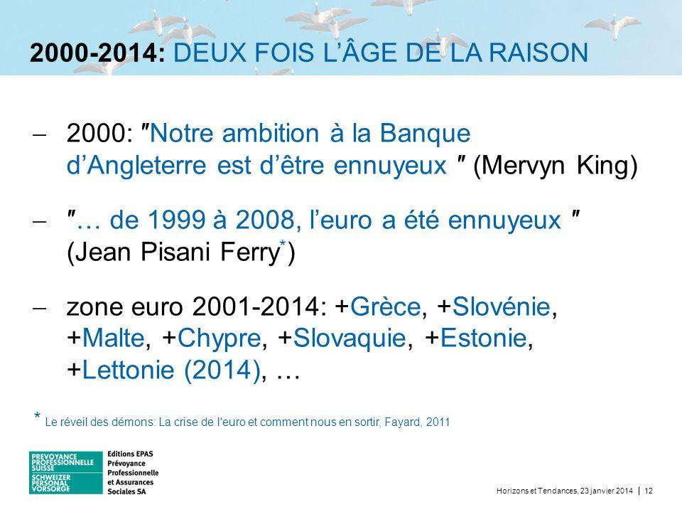 2000-2014: DEUX FOIS LÂGE DE LA RAISON 2000: Notre ambition à la Banque dAngleterre est dêtre ennuyeux (Mervyn King) … de 1999 à 2008, leuro a été enn