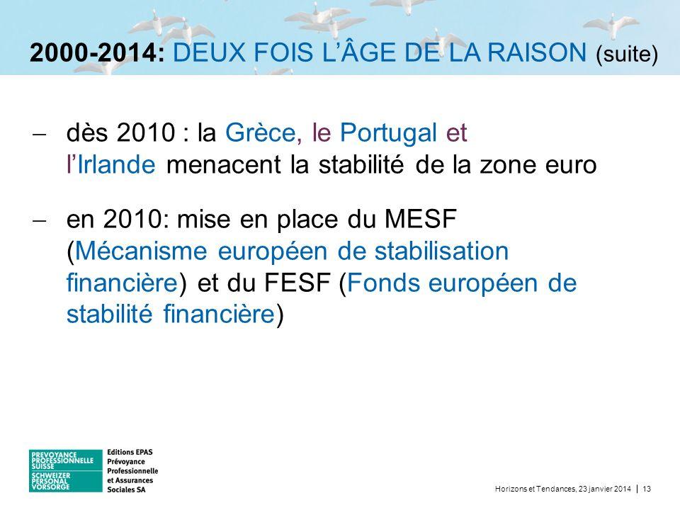 2000-2014: DEUX FOIS LÂGE DE LA RAISON (suite) dès 2010 : la Grèce, le Portugal et lIrlande menacent la stabilité de la zone euro en 2010: mise en pla