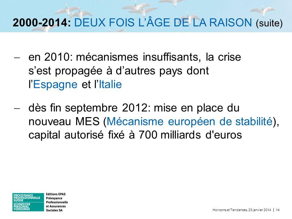 2000-2014: DEUX FOIS LÂGE DE LA RAISON (suite) en 2010: mécanismes insuffisants, la crise sest propagée à dautres pays dont lEspagne et lItalie dès fi
