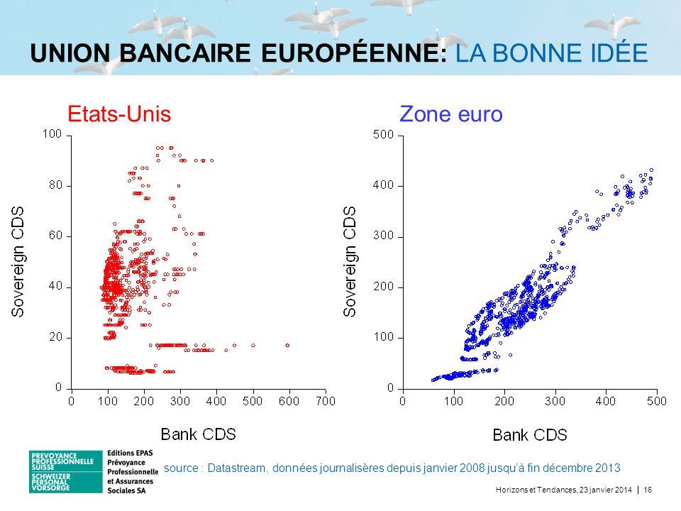 UNION BANCAIRE EUROPÉENNE: LA BONNE IDÉE Horizons et Tendances, 23 janvier 201416 Etats-UnisZone euro source : Datastream, données journalisères depui