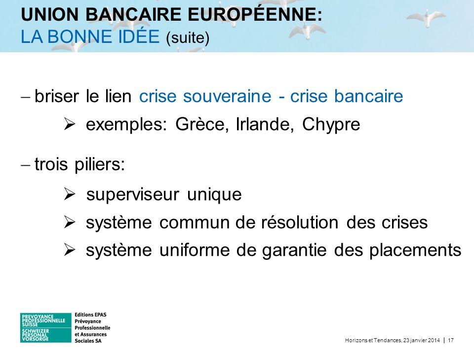 UNION BANCAIRE EUROPÉENNE: LA BONNE IDÉE (suite) briser le lien crise souveraine - crise bancaire exemples: Grèce, Irlande, Chypre trois piliers: supe