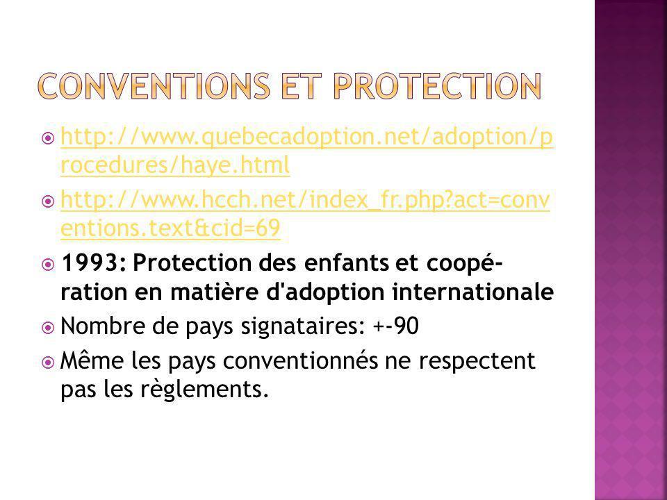 http://www.quebecadoption.net/adoption/p rocedures/haye.html http://www.quebecadoption.net/adoption/p rocedures/haye.html http://www.hcch.net/index_fr.php act=conv entions.text&cid=69 http://www.hcch.net/index_fr.php act=conv entions.text&cid=69 1993: Protection des enfants et coopé- ration en matière d adoption internationale Nombre de pays signataires: +-90 Même les pays conventionnés ne respectent pas les règlements.