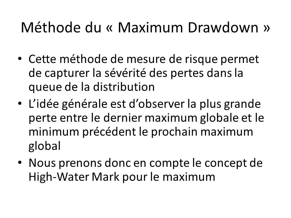 Méthode du « Maximum Drawdown » Cette méthode de mesure de risque permet de capturer la sévérité des pertes dans la queue de la distribution Lidée générale est dobserver la plus grande perte entre le dernier maximum globale et le minimum précédent le prochain maximum global Nous prenons donc en compte le concept de High-Water Mark pour le maximum