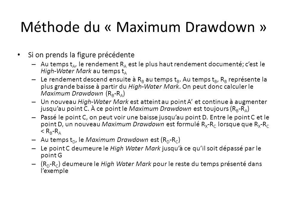 Méthode du « Maximum Drawdown » Si on prends la figure précédente – Au temps t A, le rendement R A est le plus haut rendement documenté; cest le High-Water Mark au temps t A – Le rendement descend ensuite à R B au temps t B.