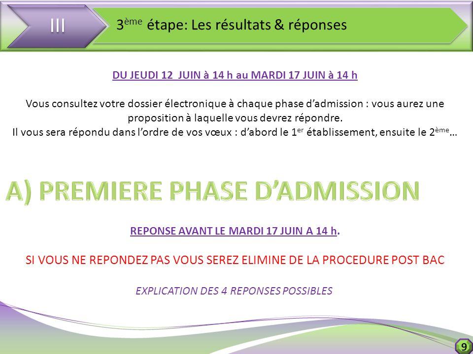 9 III 3 ème étape: Les résultats & réponses DU JEUDI 12 JUIN à 14 h au MARDI 17 JUIN à 14 h Vous consultez votre dossier électronique à chaque phase d