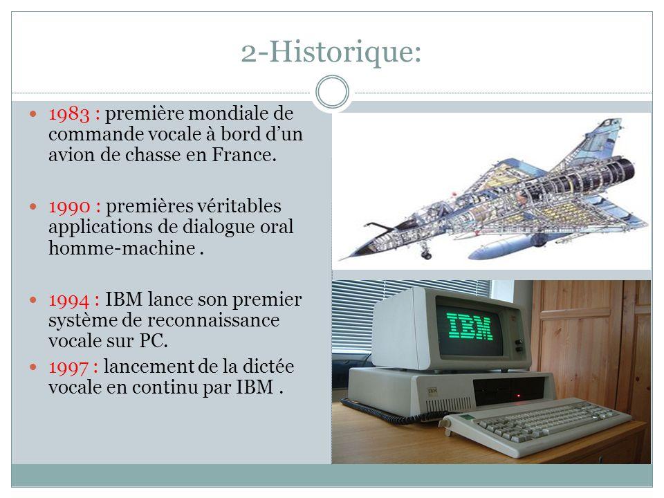 2-Historique: 1983 : première mondiale de commande vocale à bord dun avion de chasse en France.