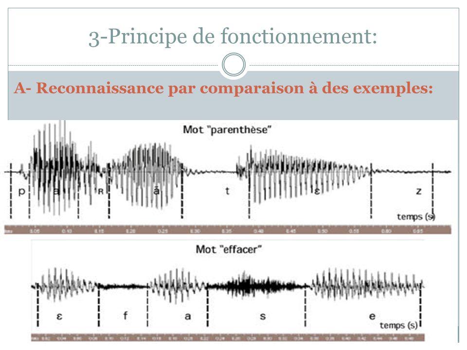 3-Principe de fonctionnement: A- Reconnaissance par comparaison à des exemples: