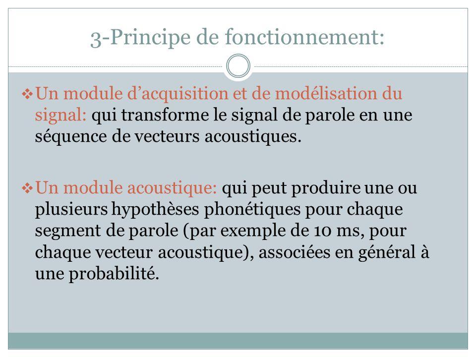 3-Principe de fonctionnement: Un module dacquisition et de modélisation du signal: qui transforme le signal de parole en une séquence de vecteurs acoustiques.