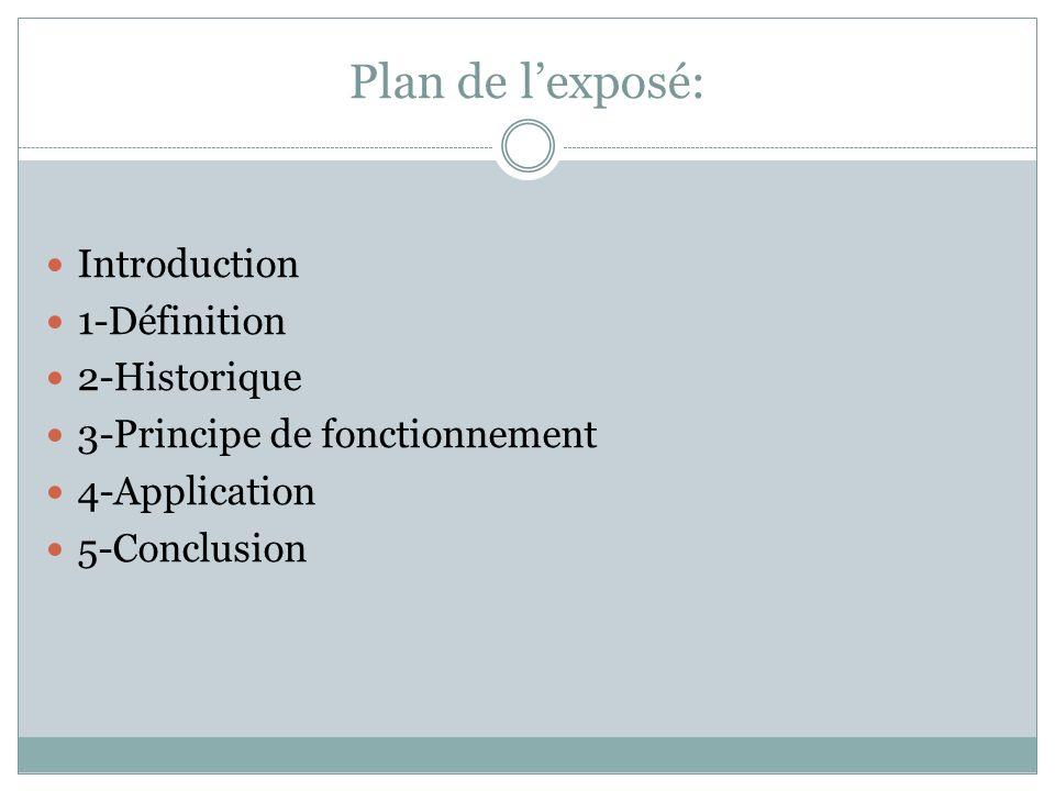 Plan de lexposé: Introduction 1-Définition 2-Historique 3-Principe de fonctionnement 4-Application 5-Conclusion