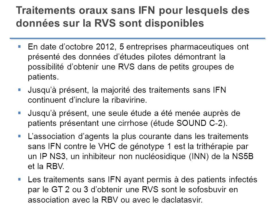 Traitements oraux sans IFN pour lesquels des données sur la RVS sont disponibles En date doctobre 2012, 5 entreprises pharmaceutiques ont présenté des