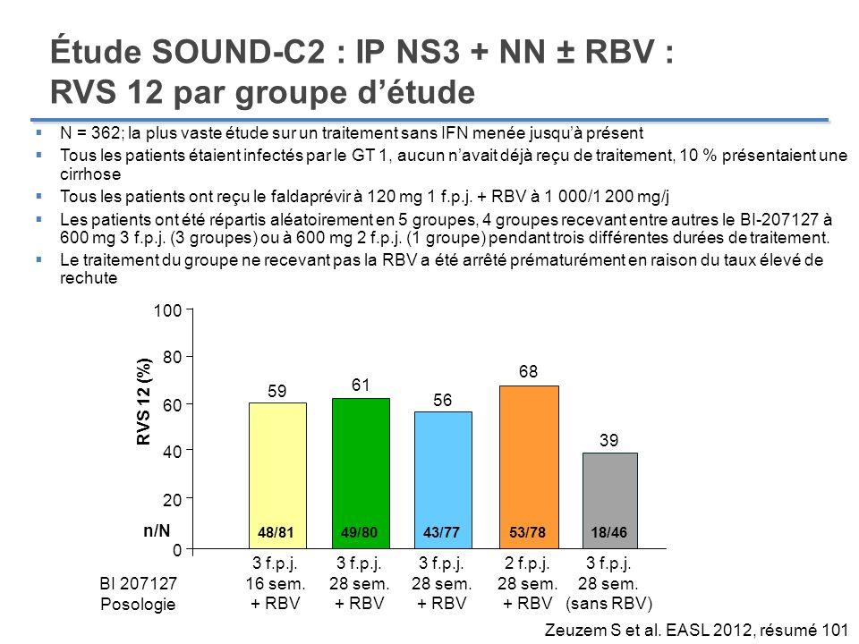 68 Étude SOUND-C2 : IP NS3 + NN ± RBV : RVS 12 par groupe détude N = 362; la plus vaste étude sur un traitement sans IFN menée jusquà présent Tous les