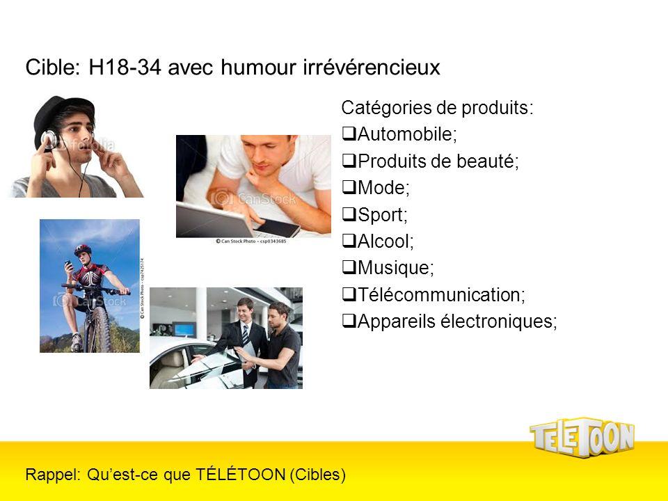 Cible: H18-34 avec humour irrévérencieux Catégories de produits: Automobile; Produits de beauté; Mode; Sport; Alcool; Musique; Télécommunication; Appa