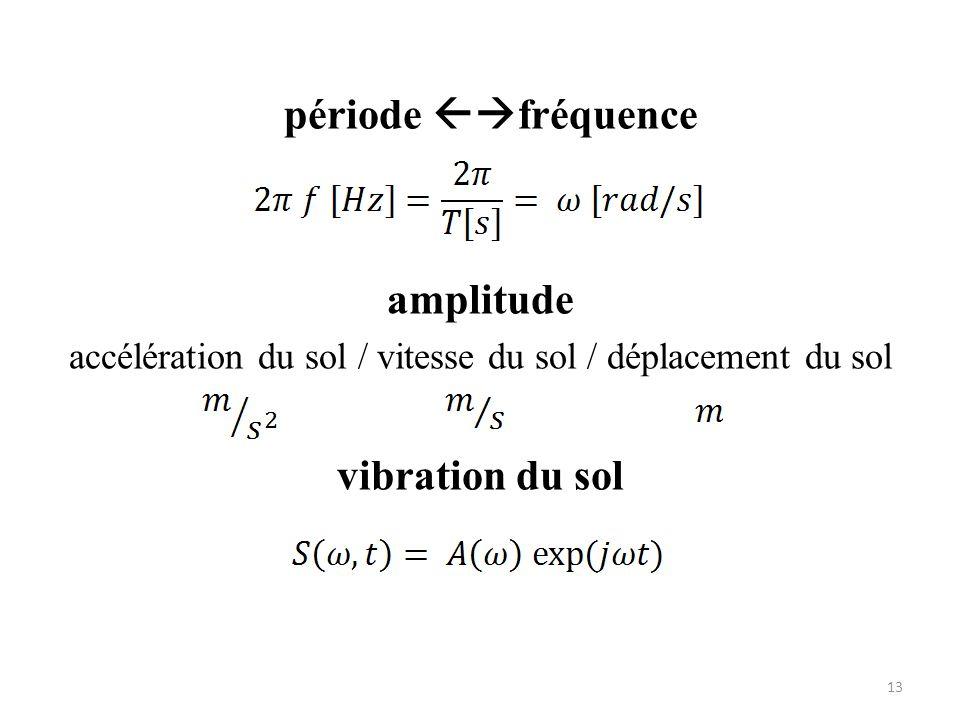 période fréquence amplitude accélération du sol / vitesse du sol / déplacement du sol vibration du sol 13
