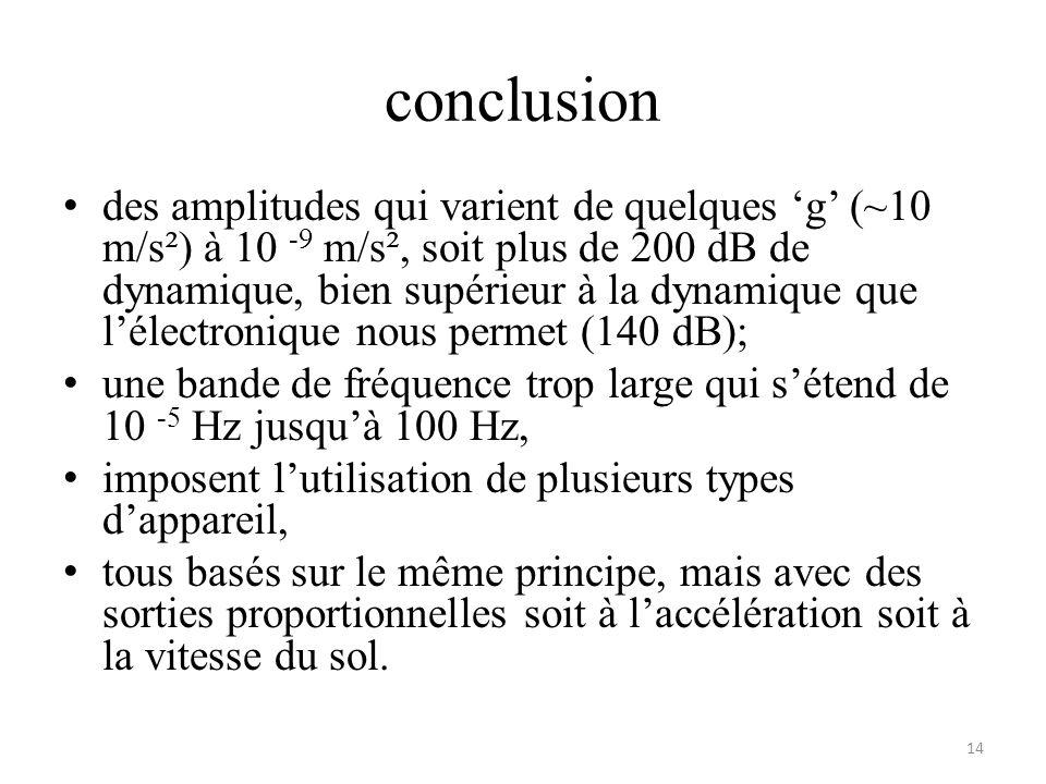 conclusion des amplitudes qui varient de quelques g (~10 m/s²) à 10 -9 m/s², soit plus de 200 dB de dynamique, bien supérieur à la dynamique que lélec