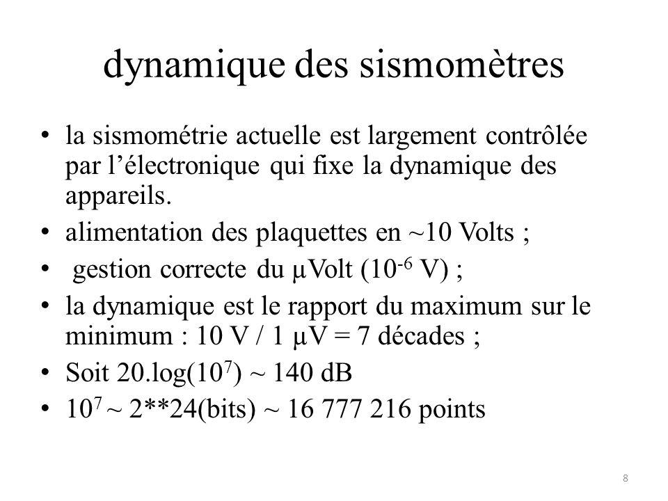 dynamique des sismomètres la sismométrie actuelle est largement contrôlée par lélectronique qui fixe la dynamique des appareils. alimentation des plaq